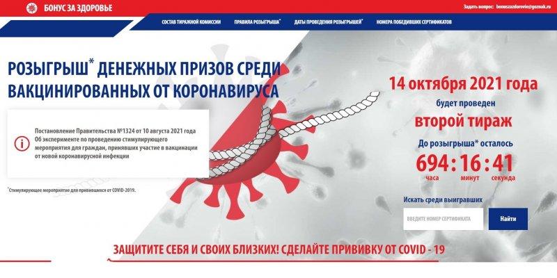 Правительство опубликовало список 500 привившихся от коронавируса и выигравших 100 тысяч рублей