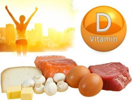 Витамин D при ковиде: поставлена точка